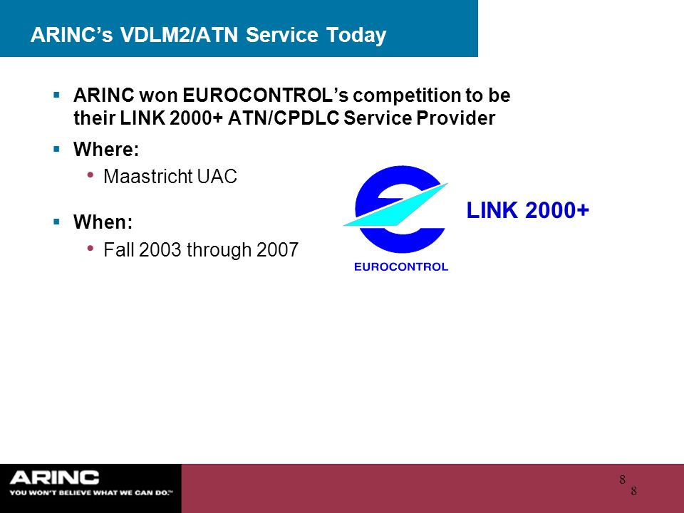 ARINC's VDLM2/ATN Service Today