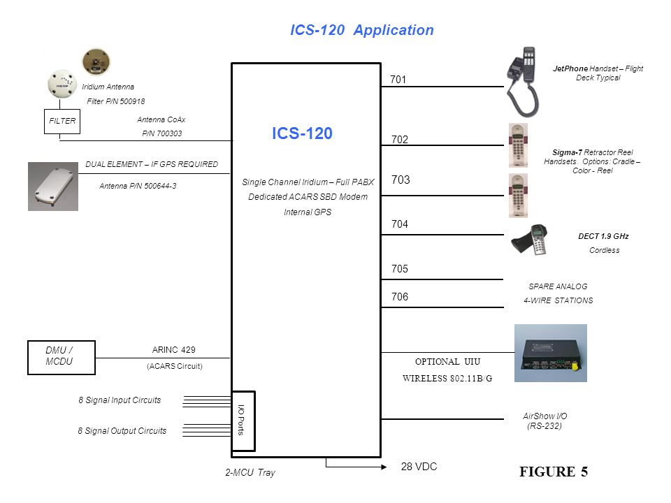 ICS-120 Application ICS-120 FIGURE 5 703 701 702 704 705 706 28 VDC