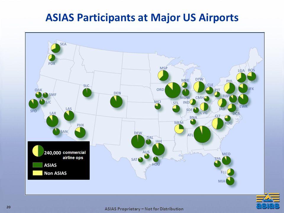 ASIAS Participants at Major US Airports