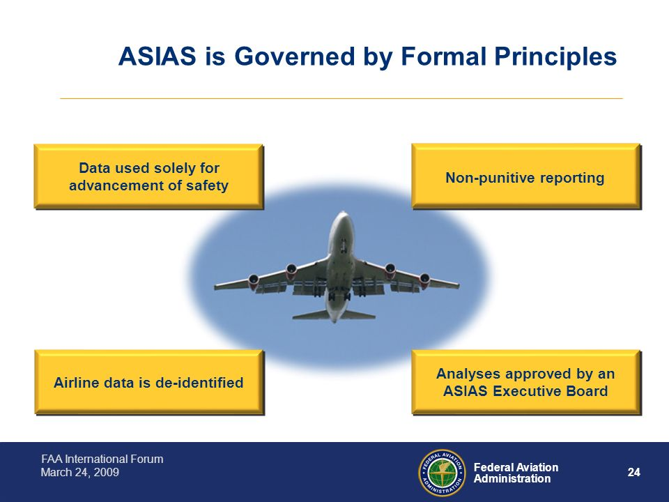 ASIAS is Governed by Formal Principles