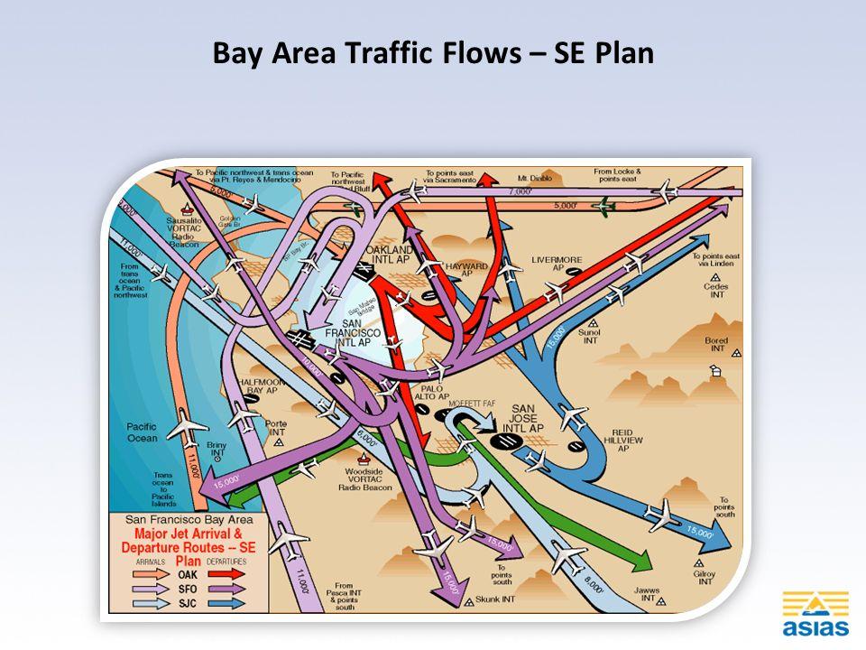 Bay Area Traffic Flows – SE Plan