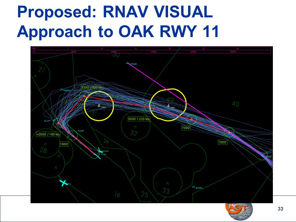Proposed: RNAV VISUAL Approach to OAK RWY 11