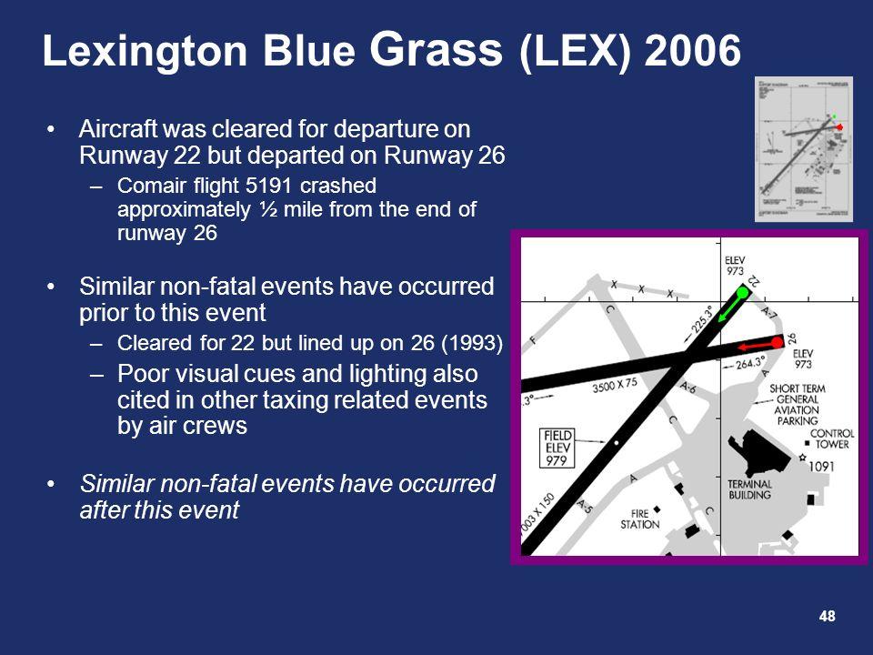 Lexington Blue Grass (LEX) 2006