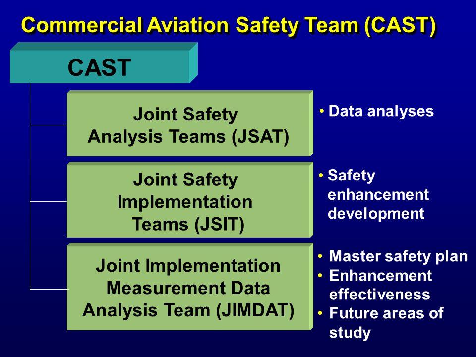 Joint Implementation Measurement Data Analysis Team (JIMDAT)