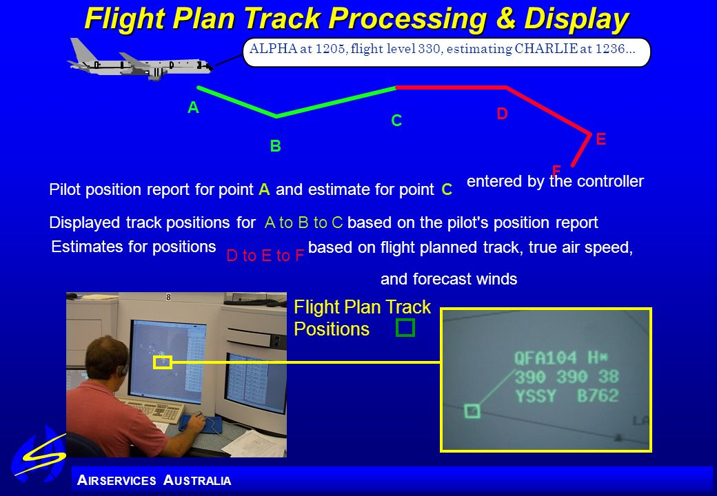 Flight Plan Track Processing & Display