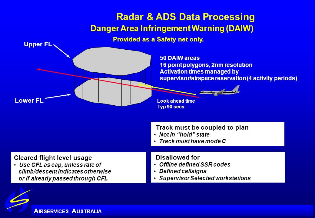 Radar & ADS Data Processing