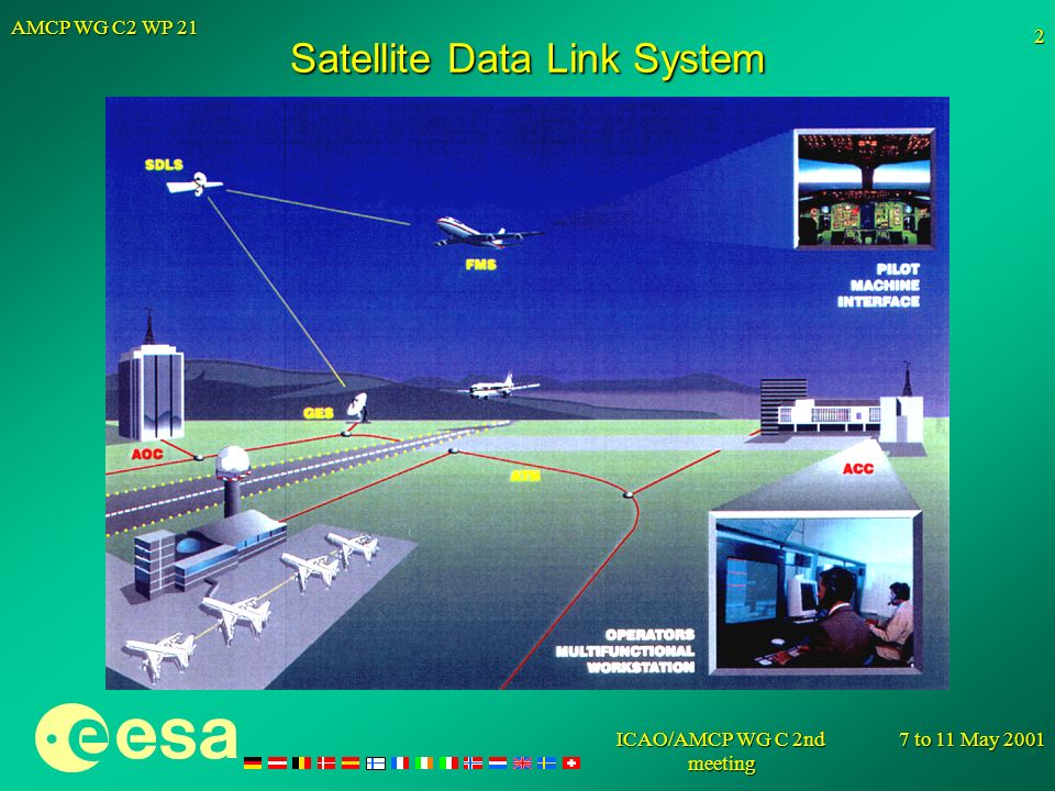Satellite Data Link System