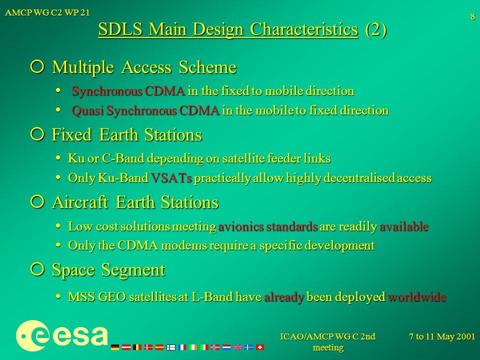 SDLS Main Design Characteristics (2)