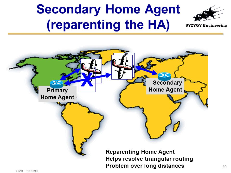 Secondary Home Agent (reparenting the HA)