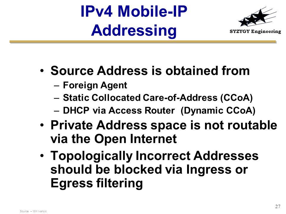 IPv4 Mobile-IP Addressing