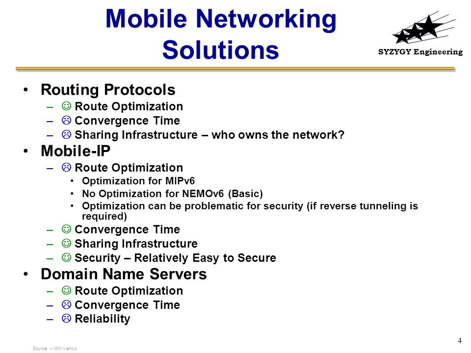 Mobile Networking Solutions