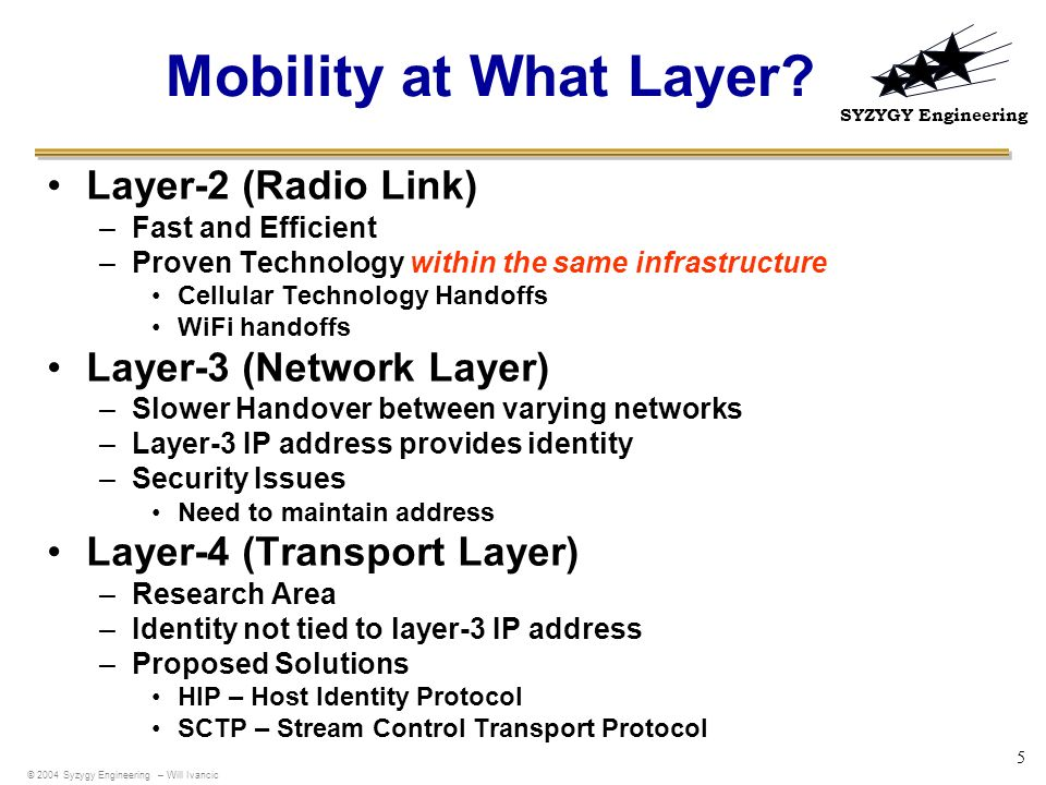 Mobility at What Layer Layer-2 (Radio Link) Layer-3 (Network Layer)