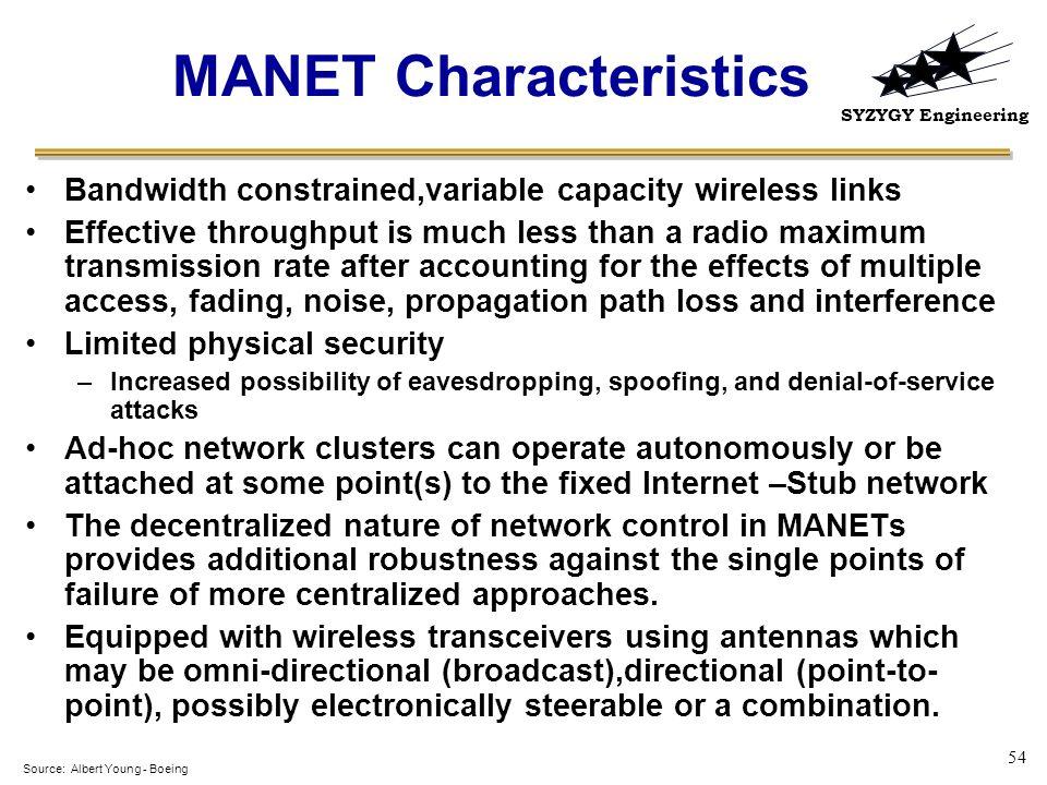MANET Characteristics