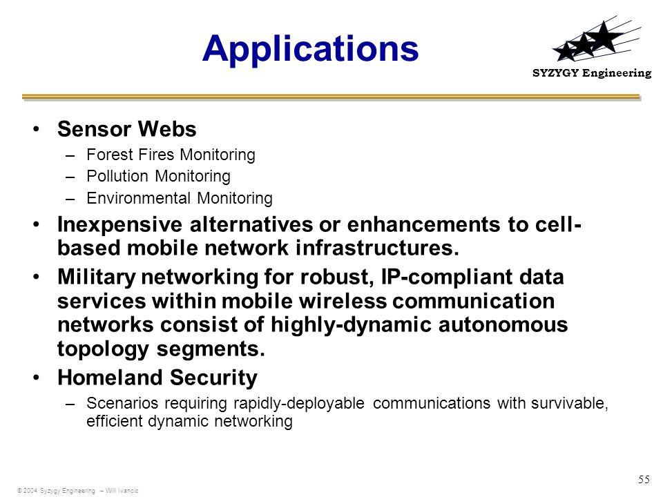 Applications Sensor Webs