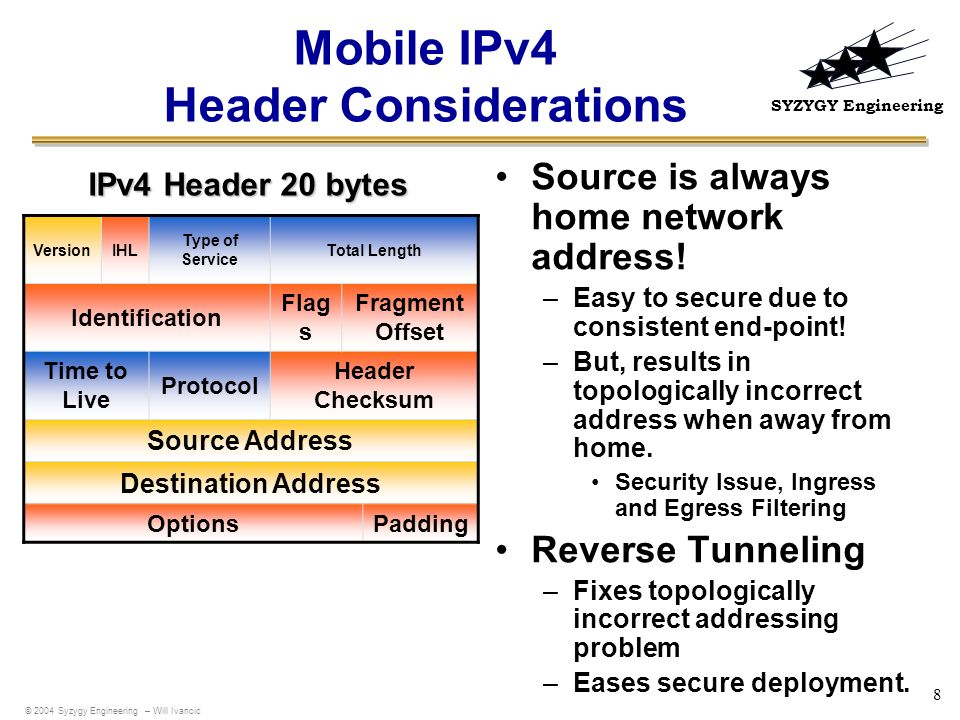 Mobile IPv4 Header Considerations