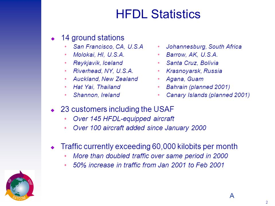 HFDL Statistics 14 ground stations 23 customers including the USAF