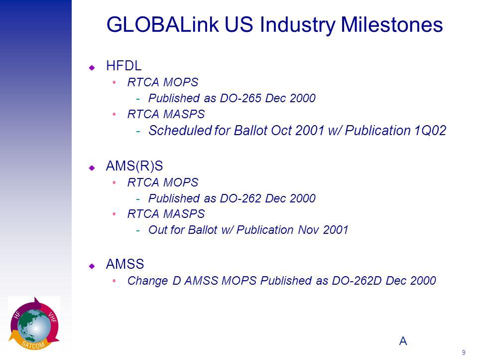 GLOBALink US Industry Milestones