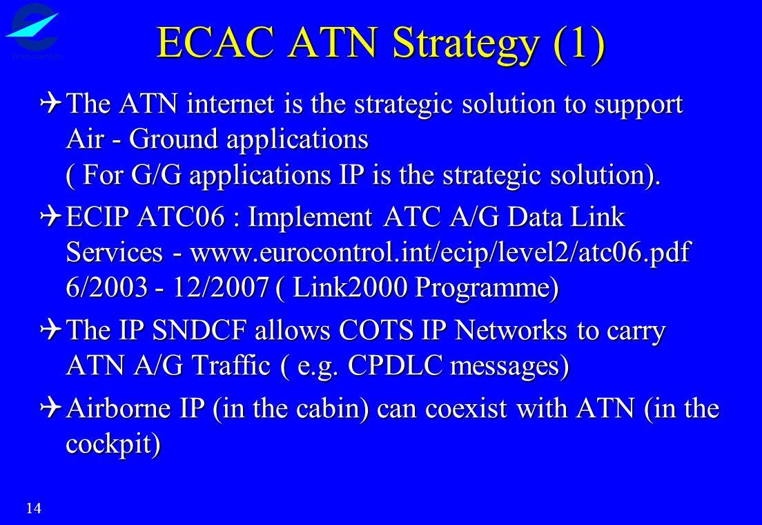 ECAC ATN Strategy (1)