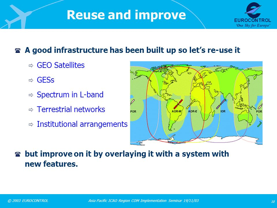 Reuse and improve A good infrastructure has been built up so let's re-use it. GEO Satellites. GESs.