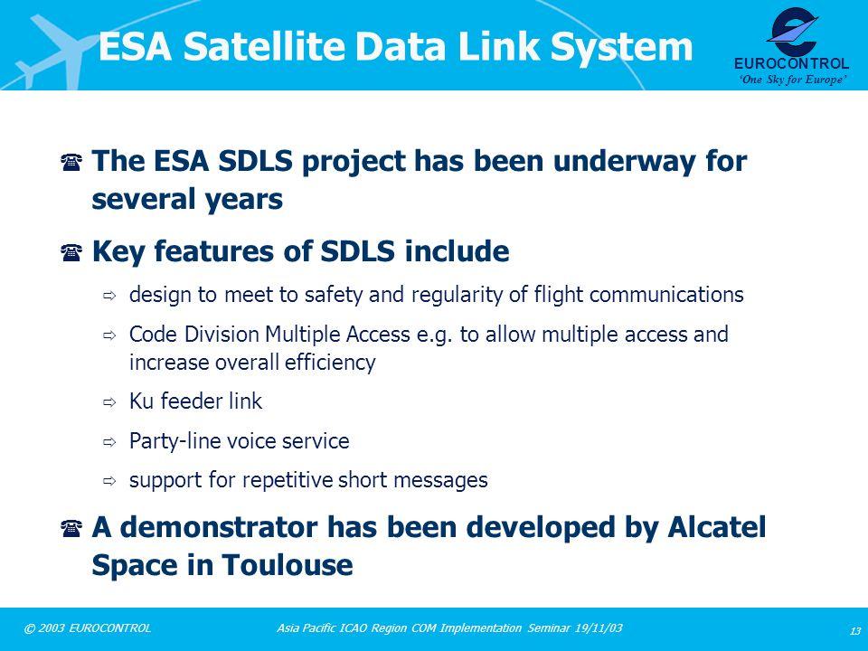 ESA Satellite Data Link System
