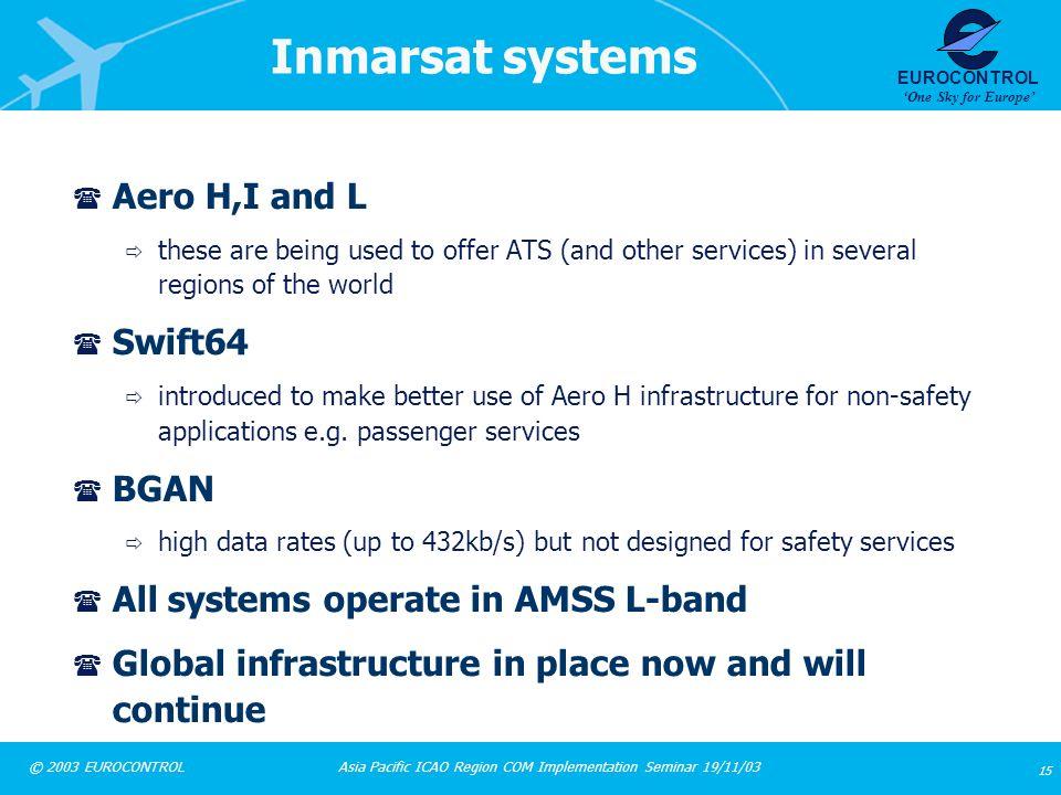 Inmarsat systems Aero H,I and L Swift64 BGAN