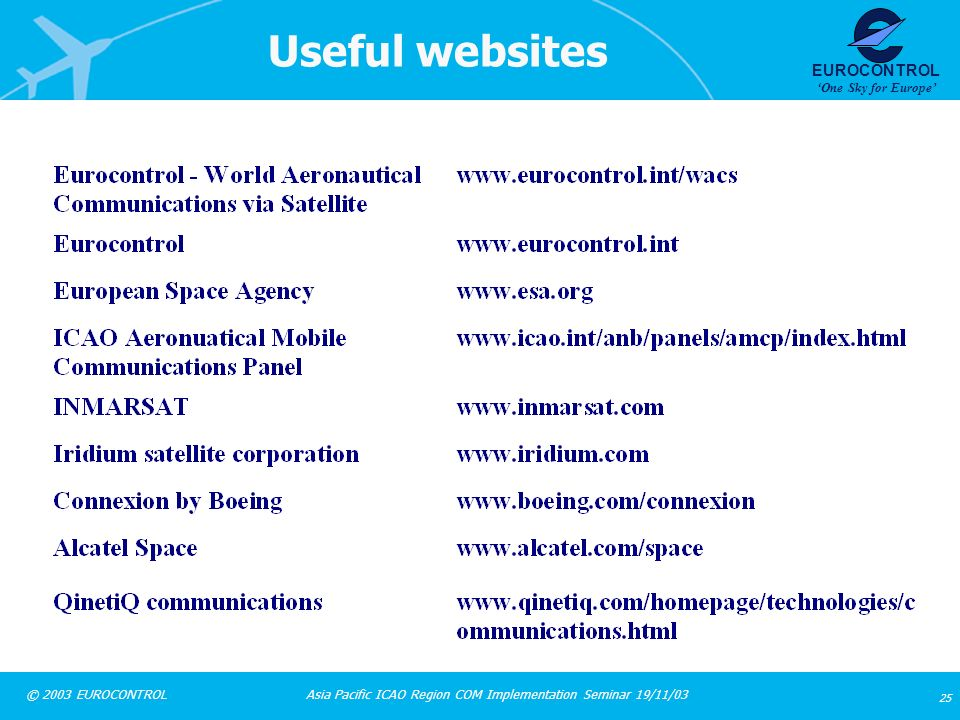 Useful websites This is a list of some relevant web sites on which information relating to satellite communications can be found.