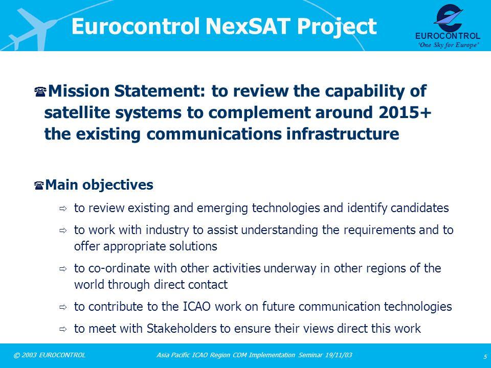 Eurocontrol NexSAT Project