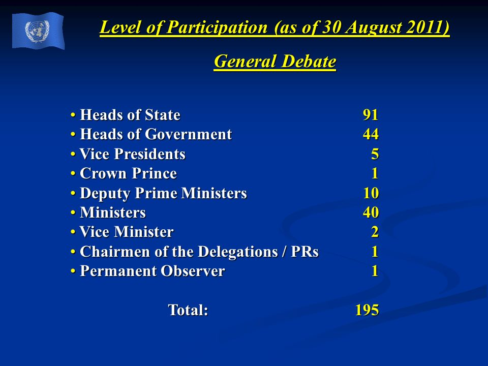 Level of Participation (as of 30 August 2011)