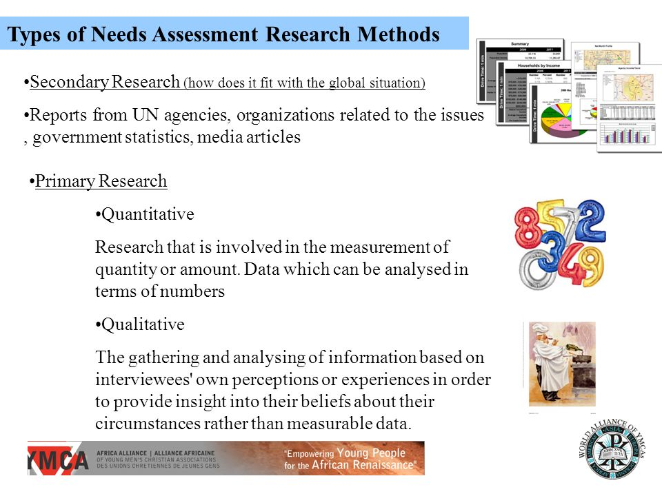 Types of Needs Assessment Research Methods