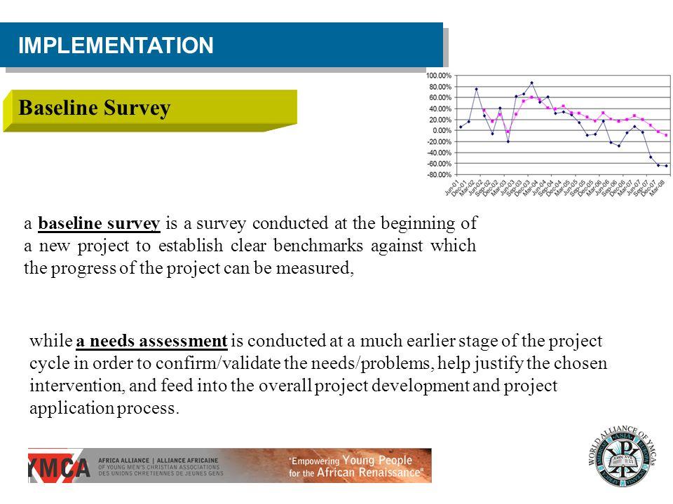 IMPLEMENTATION Baseline Survey