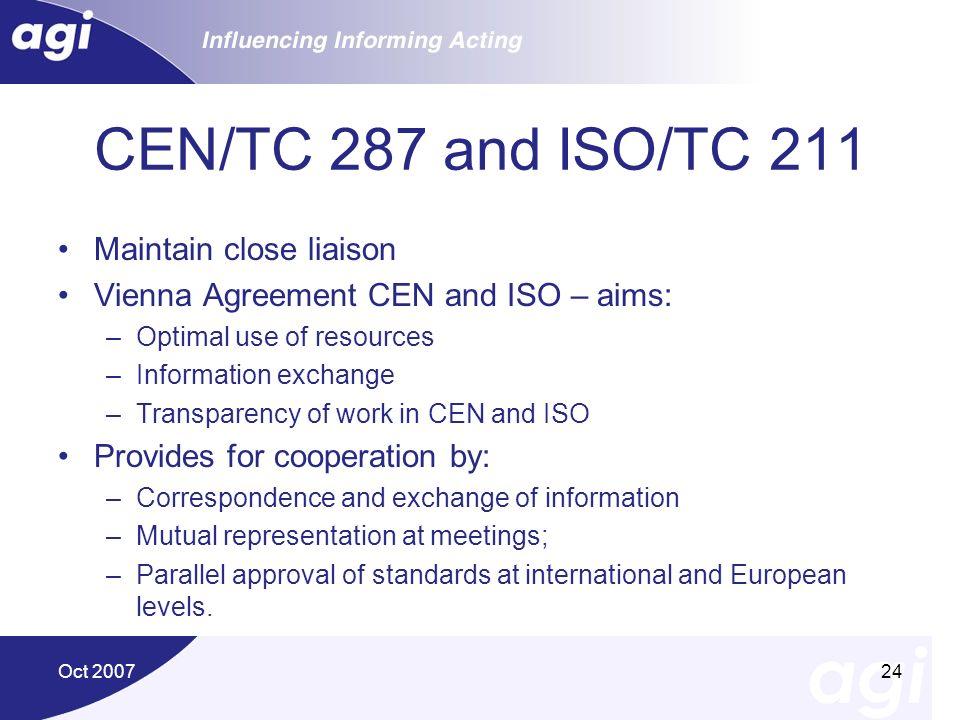 CEN/TC 287 and ISO/TC 211 Maintain close liaison