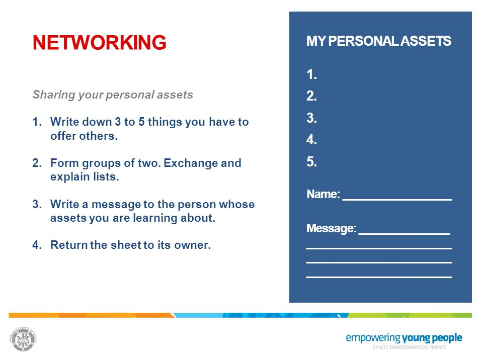 NETWORKING NETWORKING MY PERSONAL ASSETS 1. 2. 3. 4. 5.