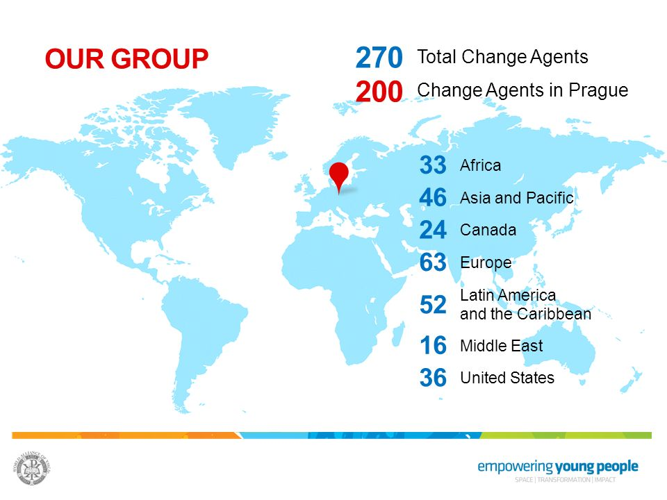 270 200 OUR GROUP 33 46 24 63 52 16 36 Total Change Agents