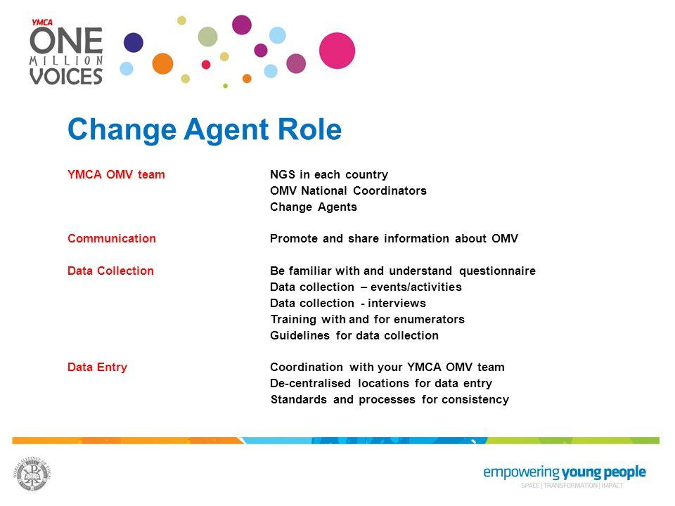 Change Agent Role