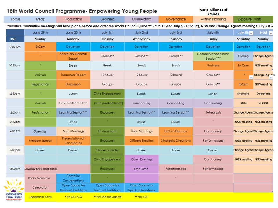 Handout available at World Council website via ymca.int