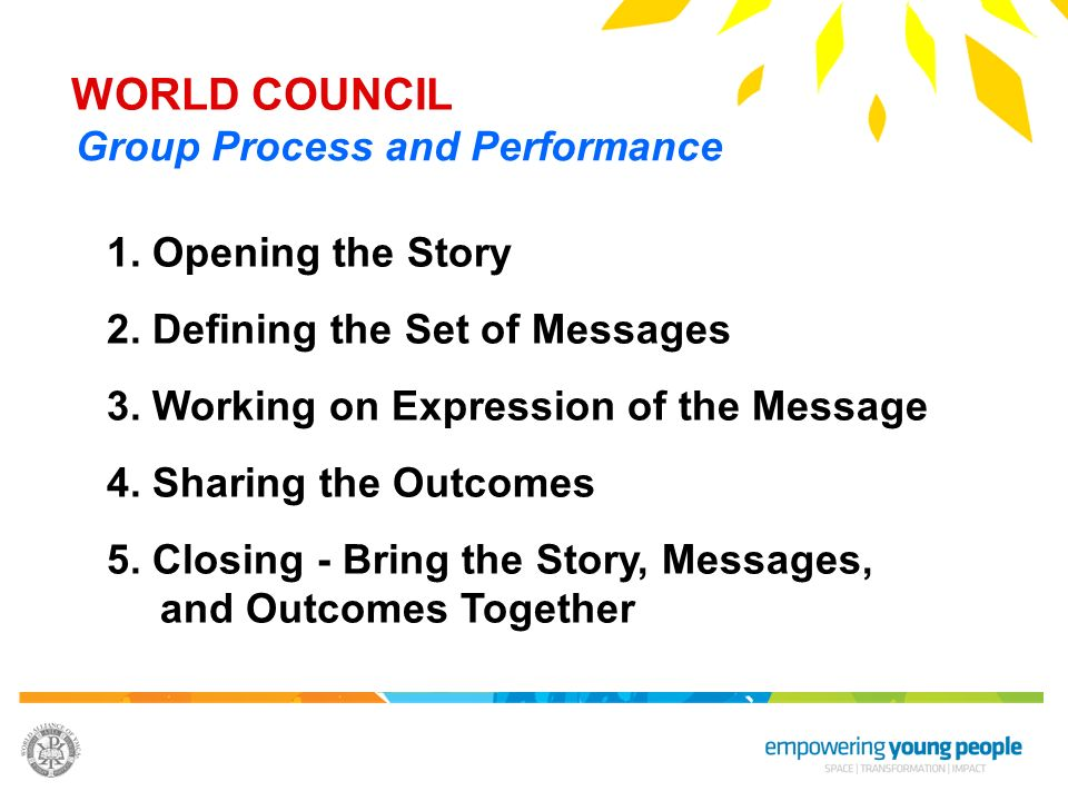 WORLD COUNCIL Group Process and Performance 1. Opening the Story