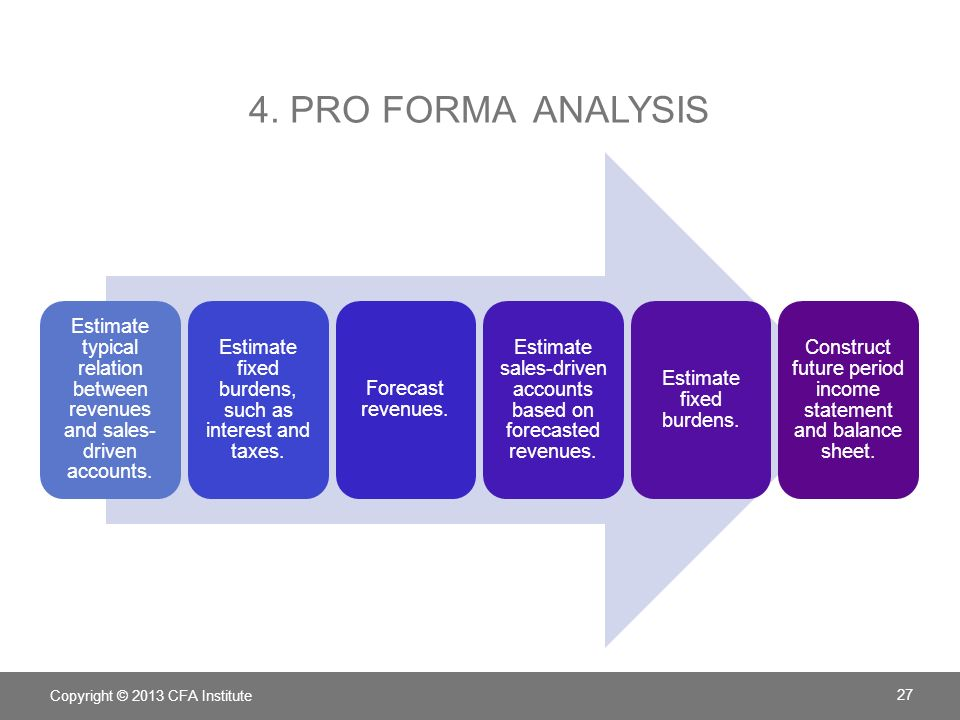 ?pro forma statement analysis essay Popular accounting software packages include quickbooks, quickbooks pro, quicken, and peachtree,  to illustrate financial statement analysis,.