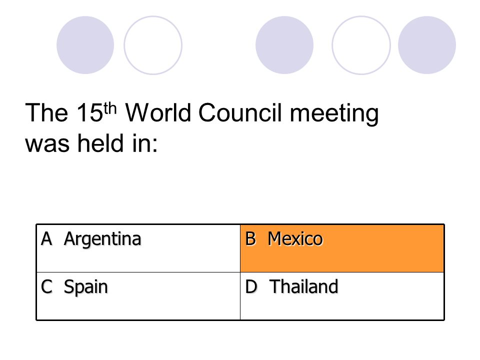 The 15th World Council meeting was held in: