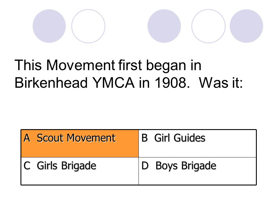 This Movement first began in Birkenhead YMCA in Was it: