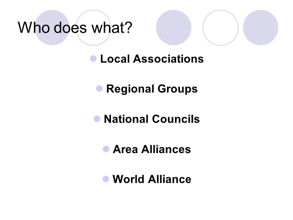 Who does what Local Associations Regional Groups National Councils