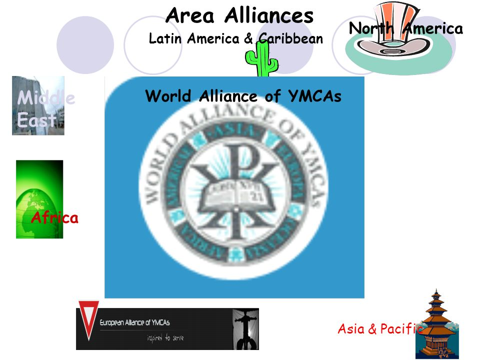 Area Alliances Middle East North America World Alliance of YMCAs