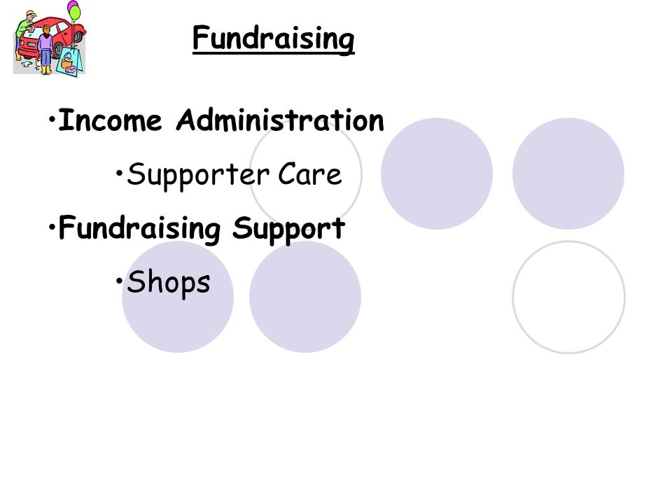 Fundraising Income Administration Supporter Care Fundraising Support Shops