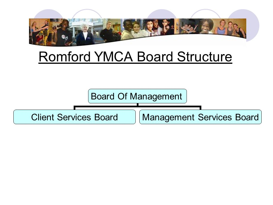 Romford YMCA Board Structure