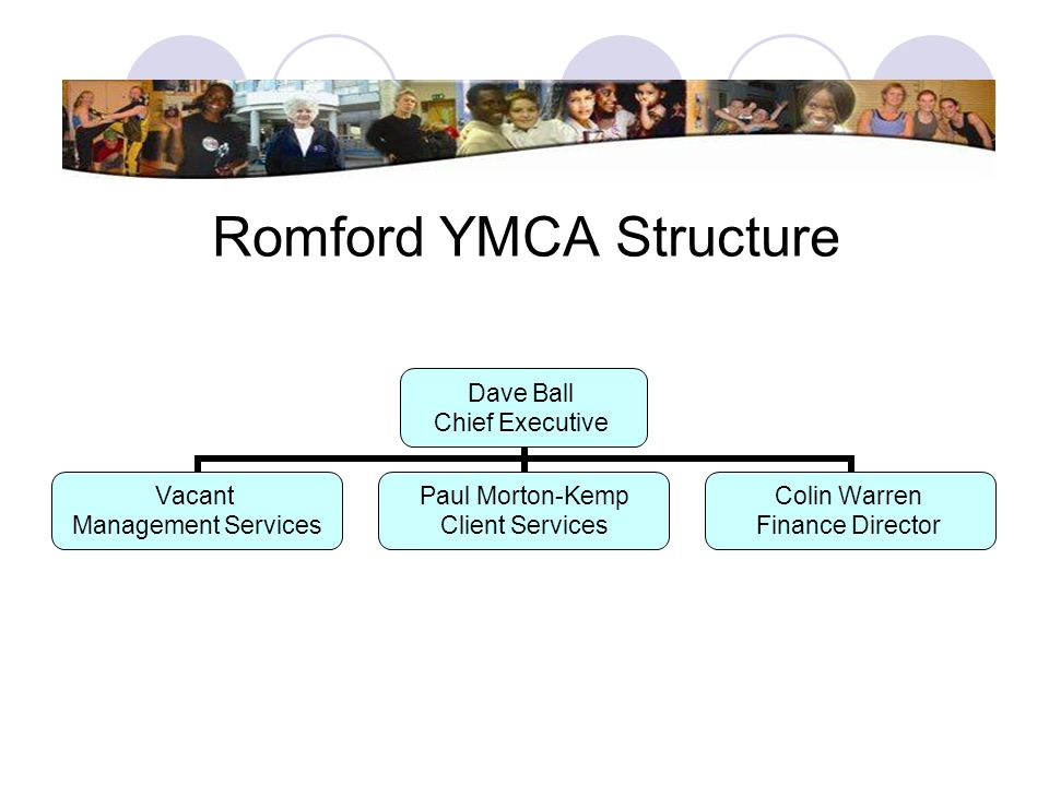 Romford YMCA Structure