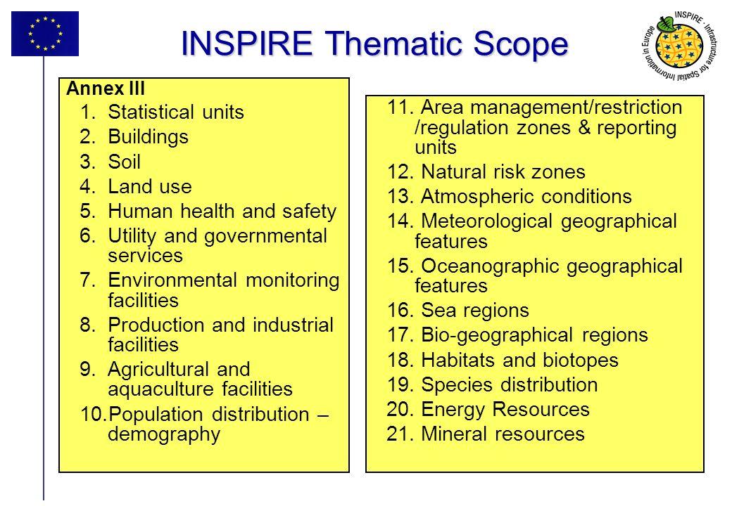 INSPIRE Thematic Scope