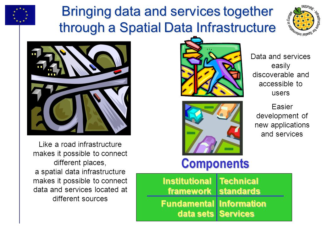Bringing data and services together through a Spatial Data Infrastructure