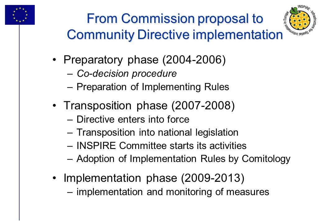 From Commission proposal to Community Directive implementation