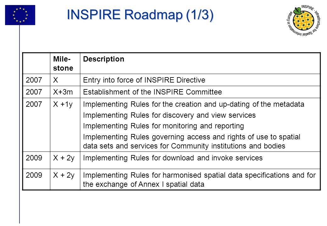INSPIRE Roadmap (1/3) Mile-stone Description 2007 X