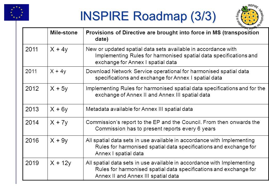 INSPIRE Roadmap (3/3) 2011 X + 4y 2012 X + 5y 2013 X + 6y 2014 X + 7y