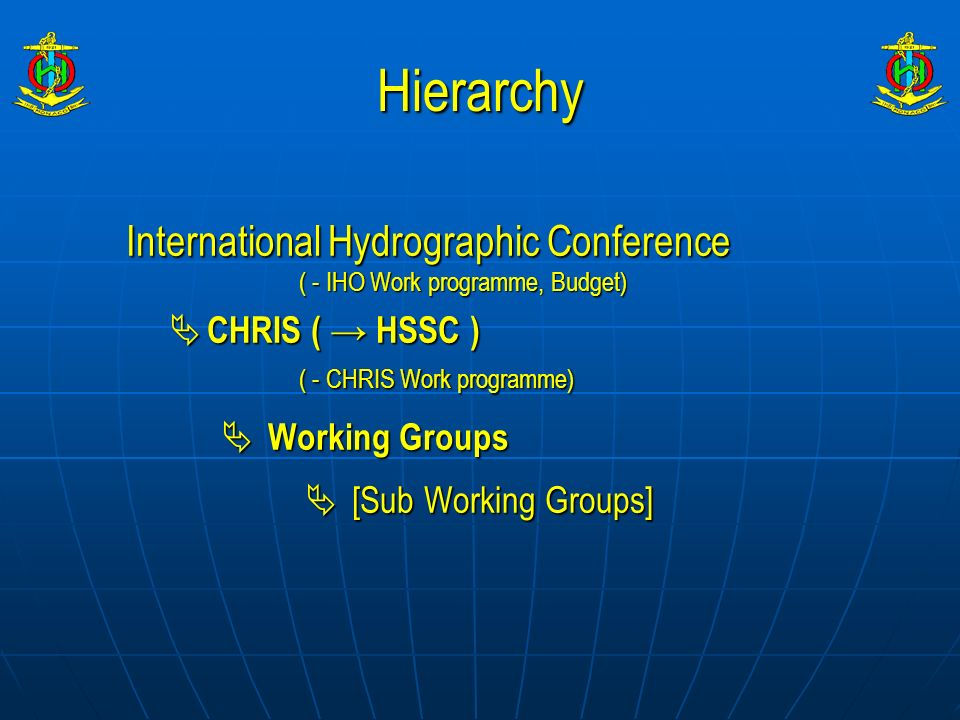 Hierarchy International Hydrographic Conference CHRIS ( → HSSC )